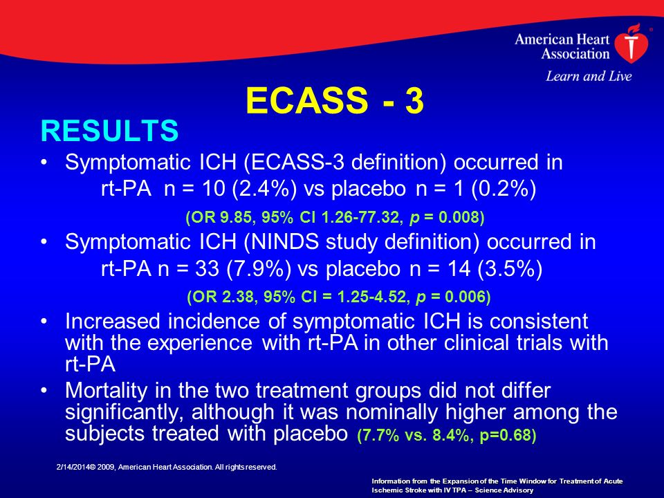 ECASS - 3 RESULTS Symptomatic ICH (ECASS-3 definition) occurred in