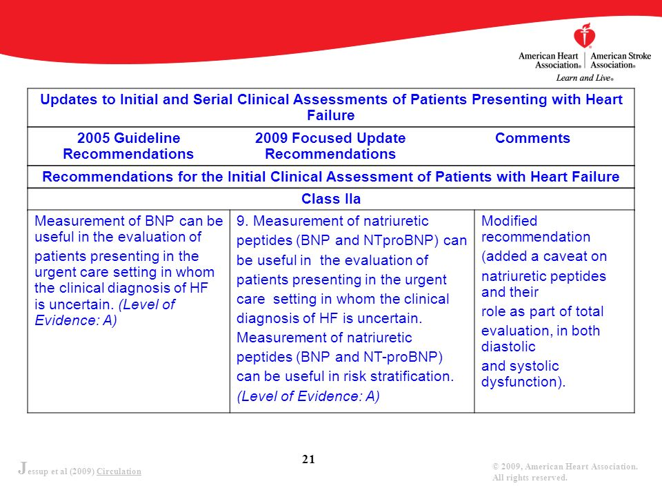2005 Guideline Recommendations 2009 Focused Update Recommendations