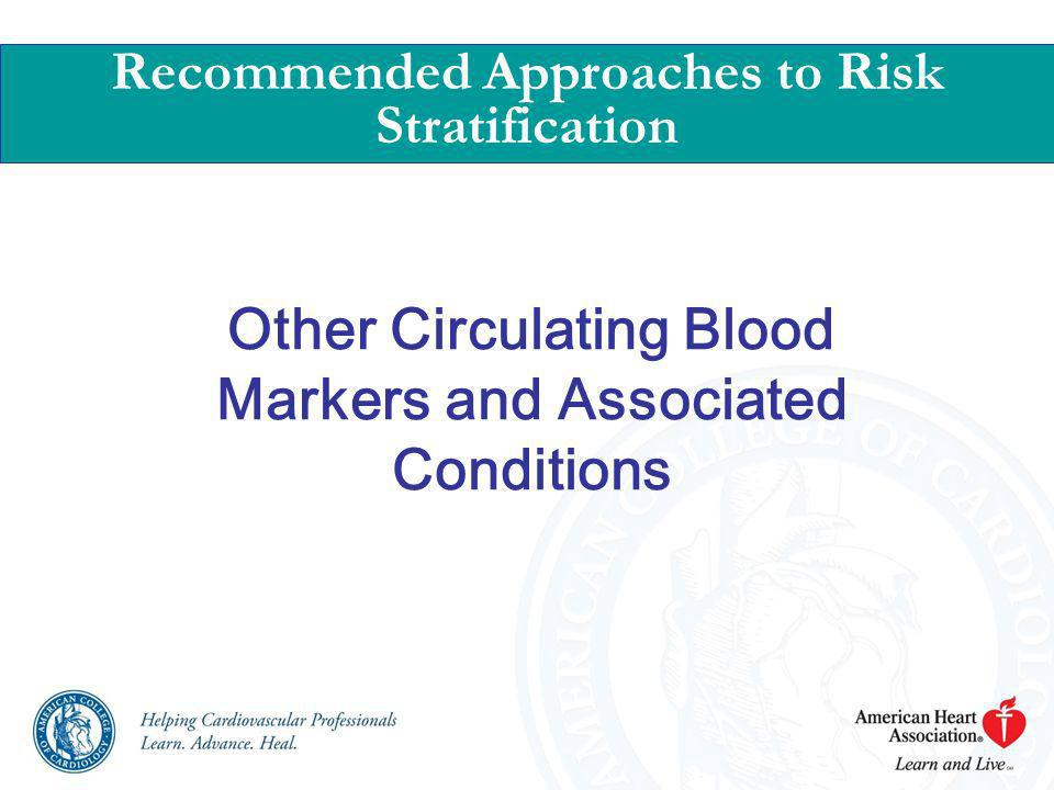 Other Circulating Blood Markers and Associated Conditions
