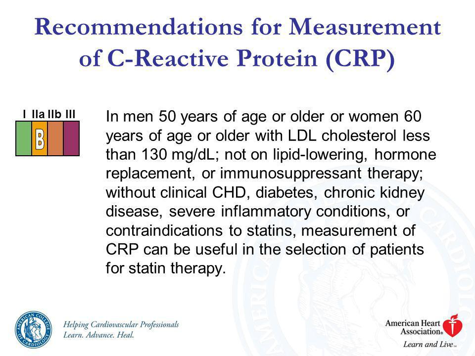 Recommendations for Measurement of C-Reactive Protein (CRP)