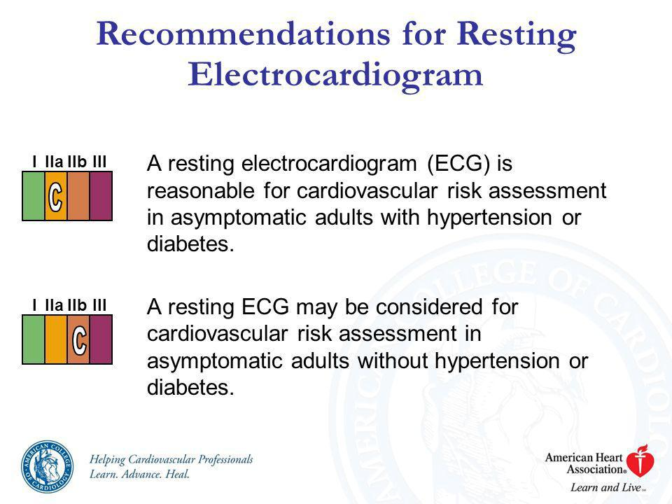Recommendations for Resting Electrocardiogram
