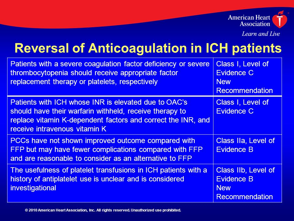 Reversal of Anticoagulation in ICH patients