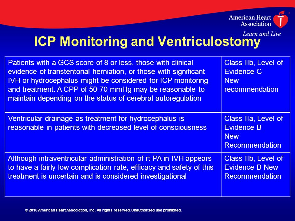 ICP Monitoring and Ventriculostomy