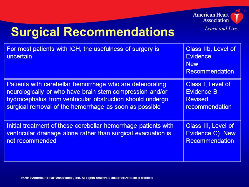 Surgical Recommendations