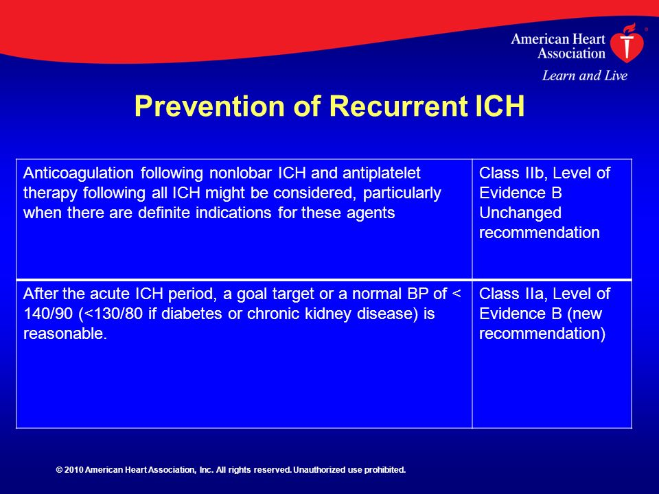Prevention of Recurrent ICH