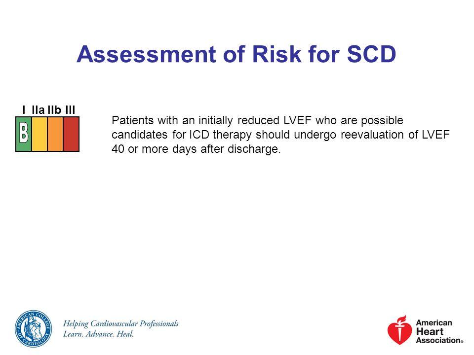 Assessment of Risk for SCD