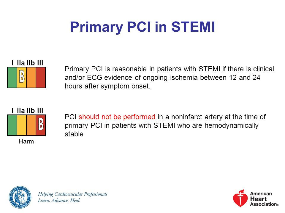 Primary PCI in STEMI B B I IIa IIb III
