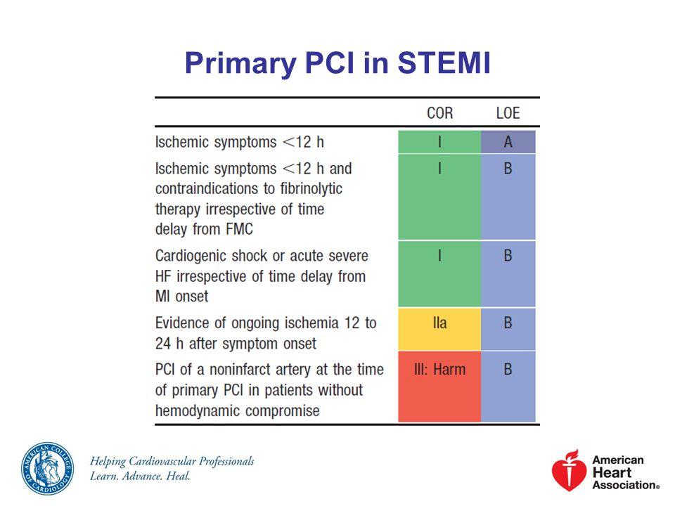 Primary PCI in STEMI