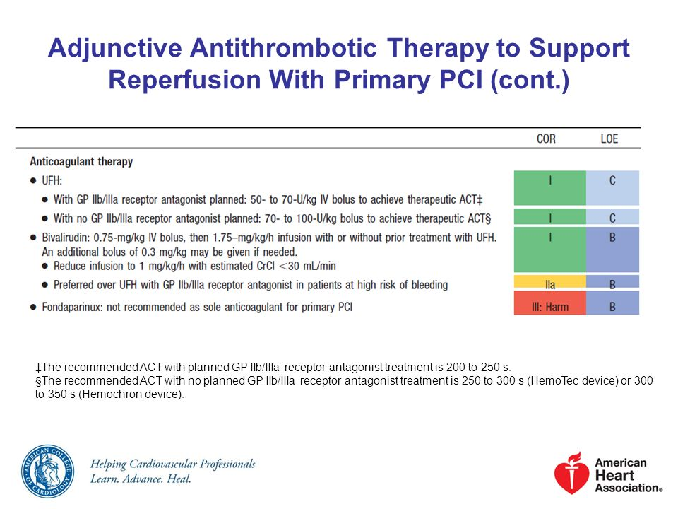 Adjunctive Antithrombotic Therapy to Support Reperfusion With Primary PCI (cont.)