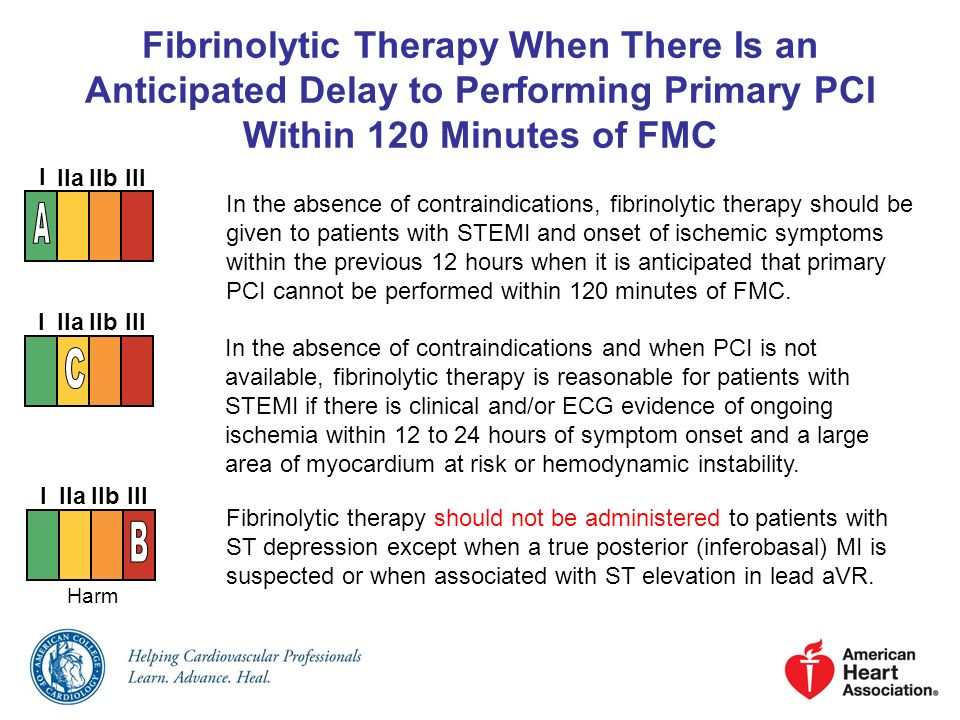 Fibrinolytic Therapy When There Is an Anticipated Delay to Performing Primary PCI Within 120 Minutes of FMC