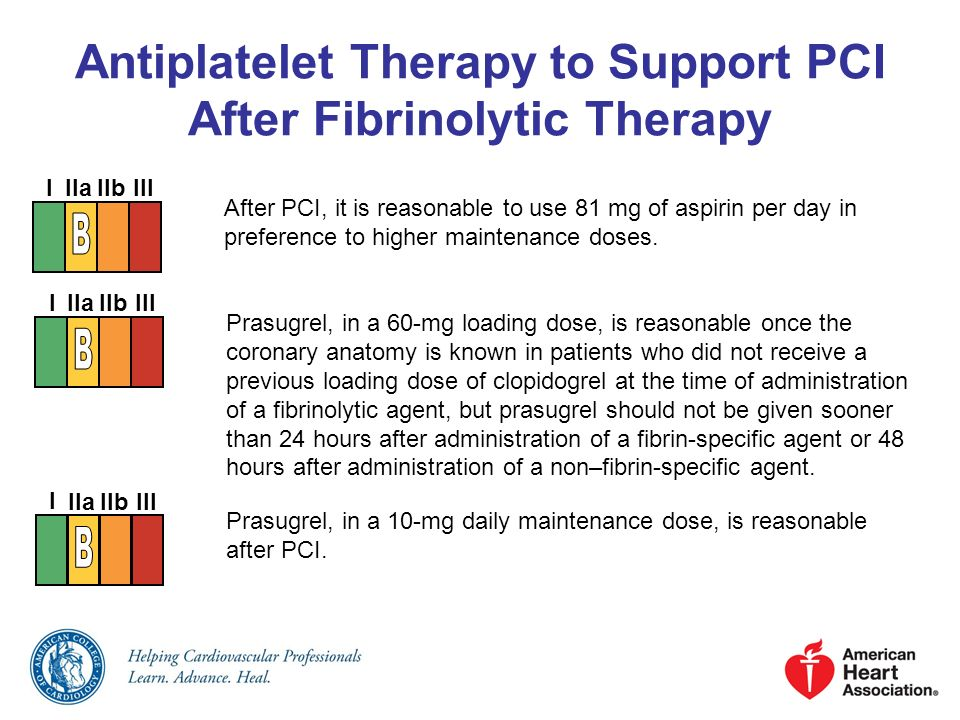 Antiplatelet Therapy to Support PCI After Fibrinolytic Therapy