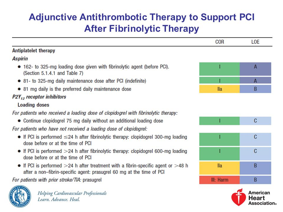 Adjunctive Antithrombotic Therapy to Support PCI After Fibrinolytic Therapy