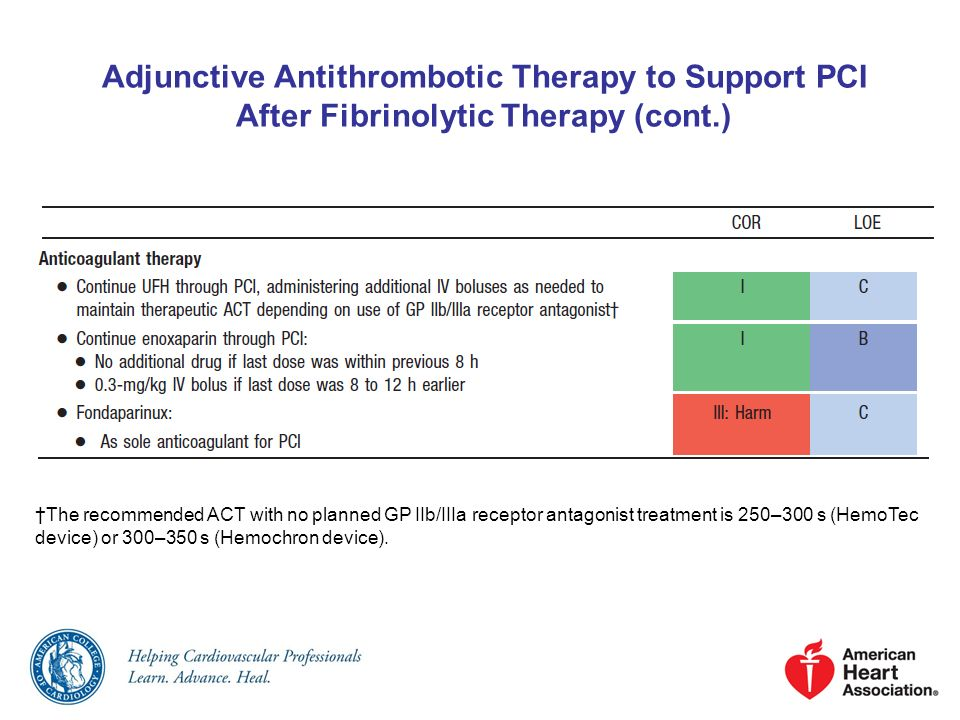 Adjunctive Antithrombotic Therapy to Support PCI After Fibrinolytic Therapy (cont.)