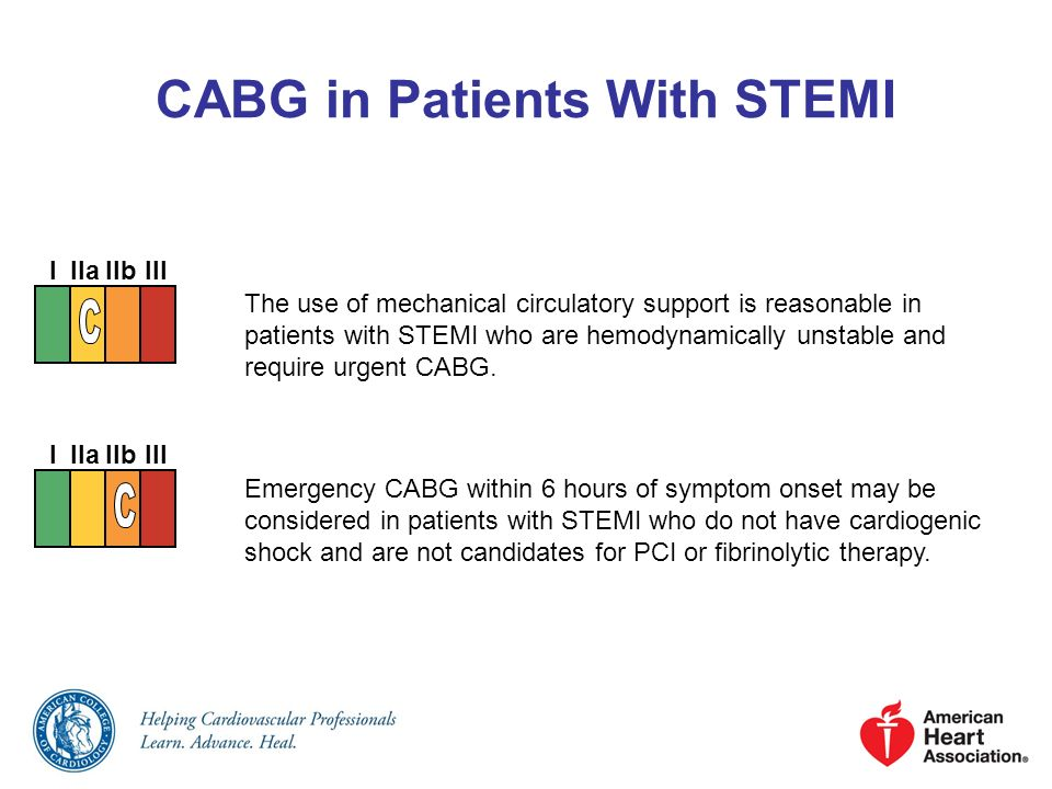 CABG in Patients With STEMI