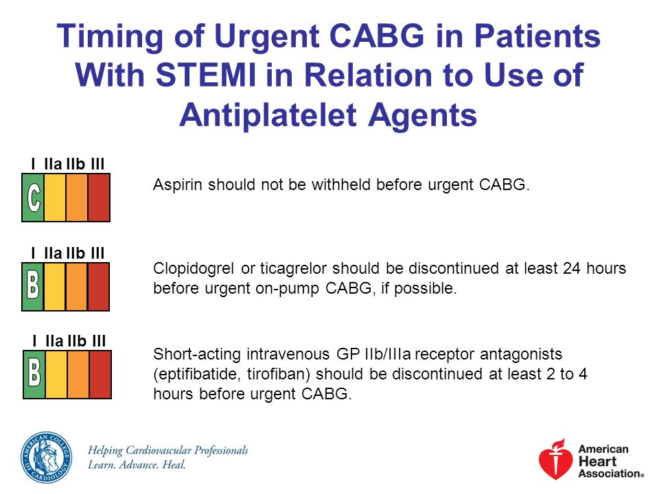 Timing of Urgent CABG in Patients With STEMI in Relation to Use of Antiplatelet Agents