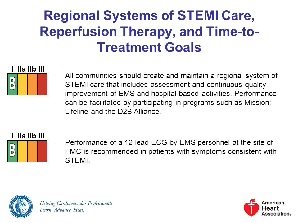 Regional Systems of STEMI Care, Reperfusion Therapy, and Time-to-Treatment Goals