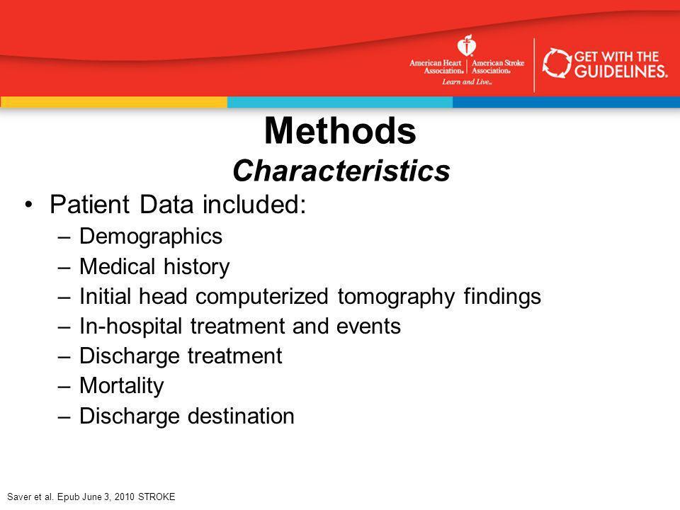 Methods Characteristics