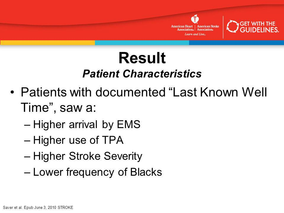 Result Patient Characteristics