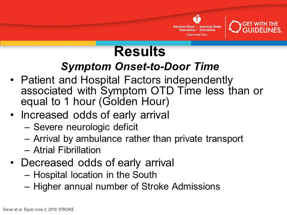 Results Symptom Onset-to-Door Time