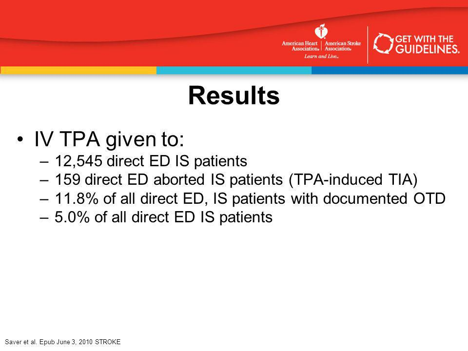Results IV TPA given to: 12,545 direct ED IS patients