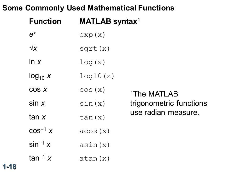 Plot a mathematical function matlab - Watch f1 racing live online
