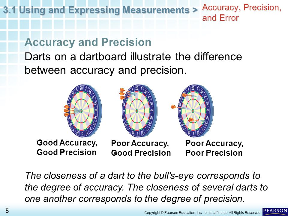 01 07 accuracy and precision balance lab 0107 accuracy and precision: balance lab worksheet before you begin:you may either copy and paste this document into a word processing program of your choice or print this page.