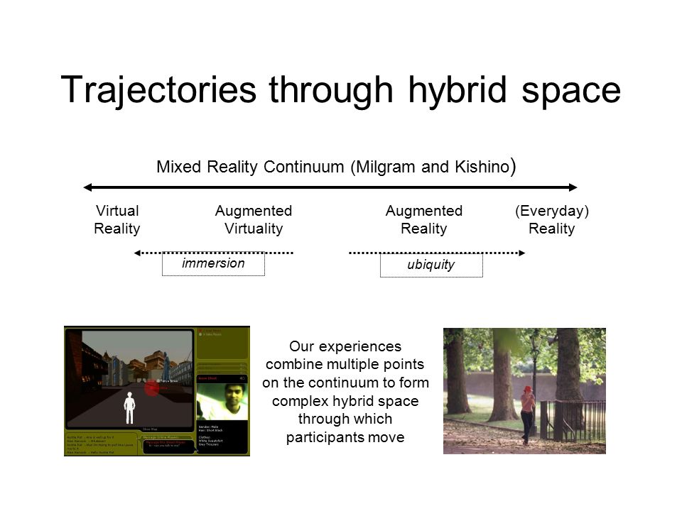 Trajectories through hybrid space