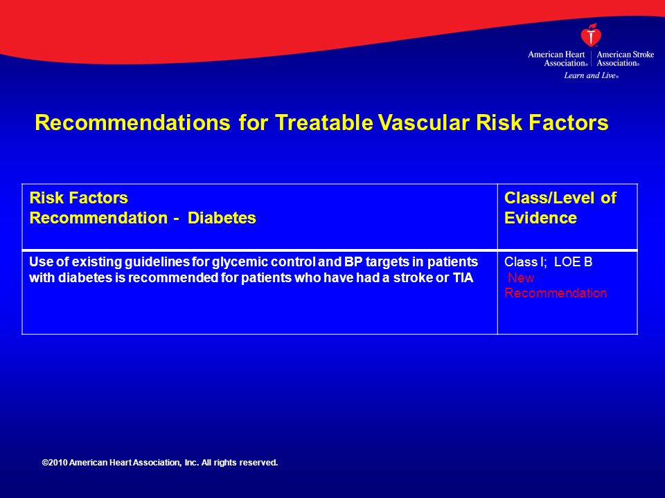Recommendations for Treatable Vascular Risk Factors