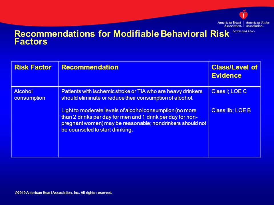Recommendations for Modifiable Behavioral Risk Factors