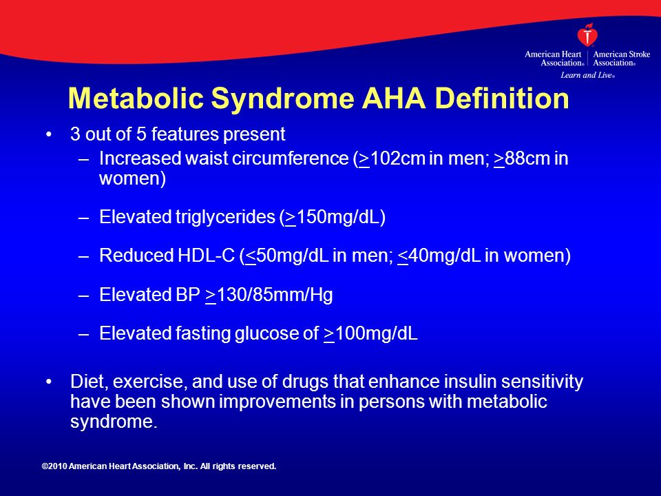 Metabolic Syndrome AHA Definition
