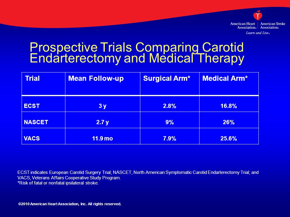 Prospective Trials Comparing Carotid Endarterectomy and Medical Therapy