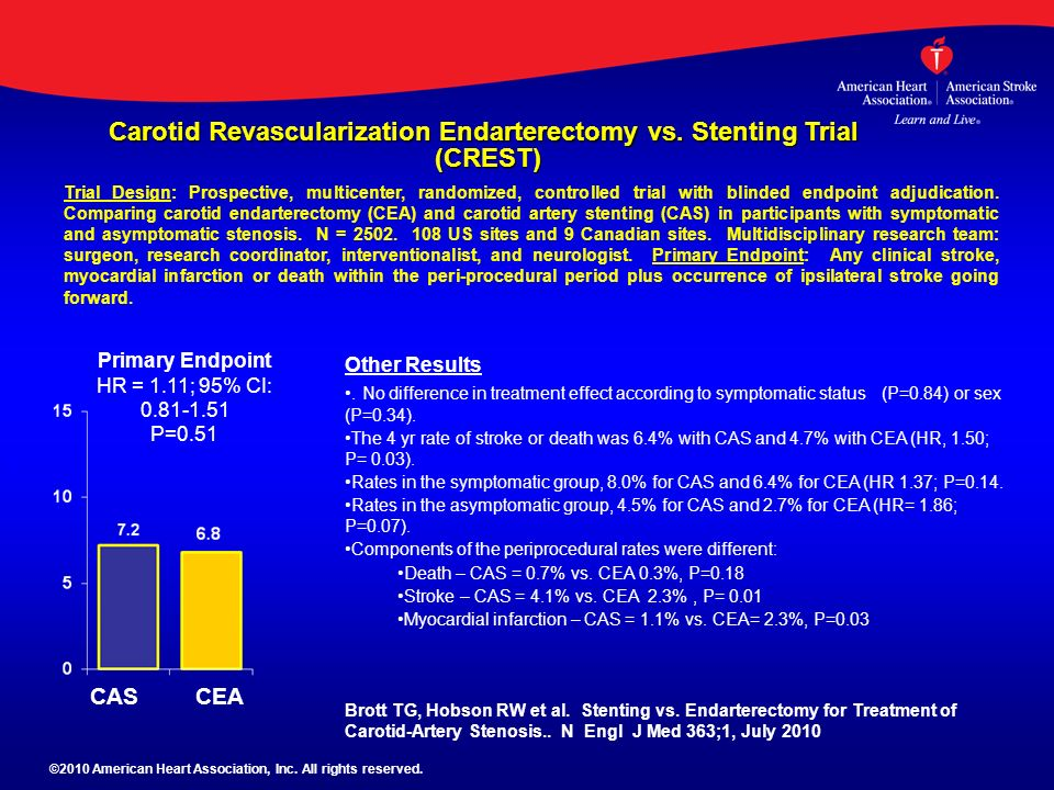 Carotid Revascularization Endarterectomy vs. Stenting Trial