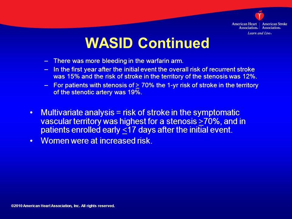 WASID Continued There was more bleeding in the warfarin arm.