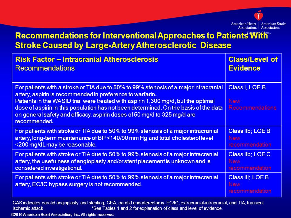 Recommendations for Interventional Approaches to Patients With Stroke Caused by Large-Artery Atherosclerotic Disease