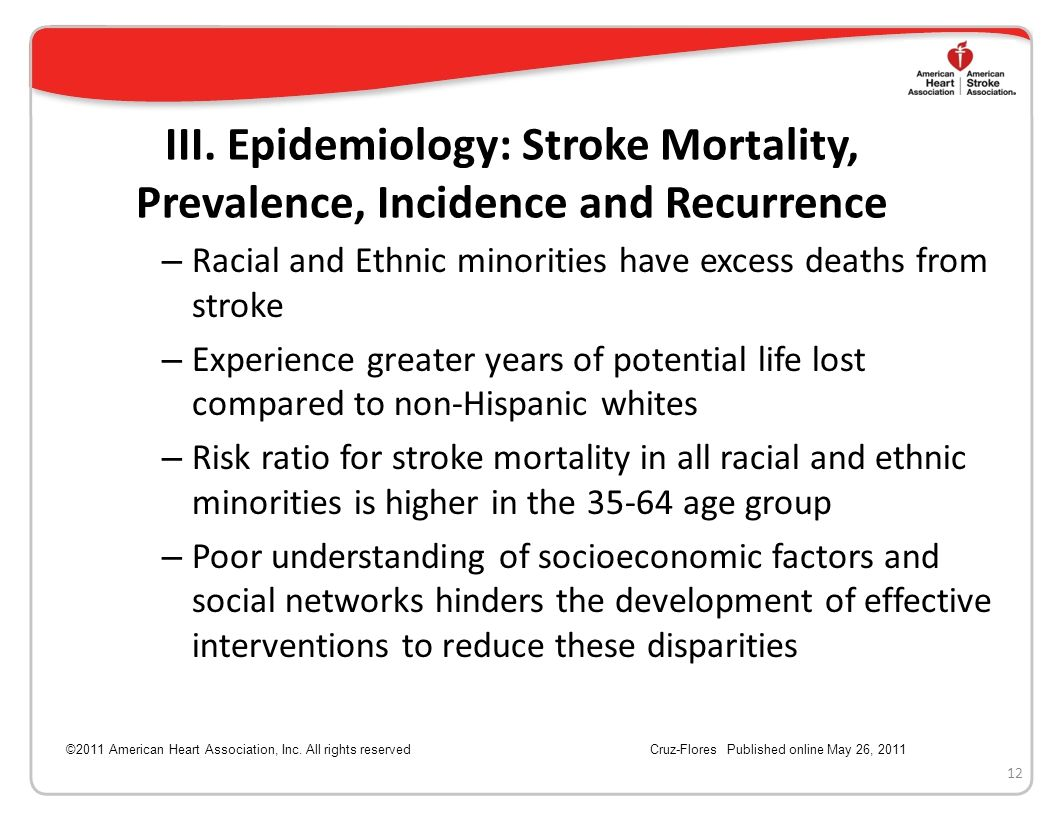 III. Epidemiology: Stroke Mortality, Prevalence, Incidence and Recurrence