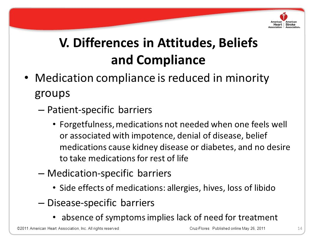 V. Differences in Attitudes, Beliefs and Compliance