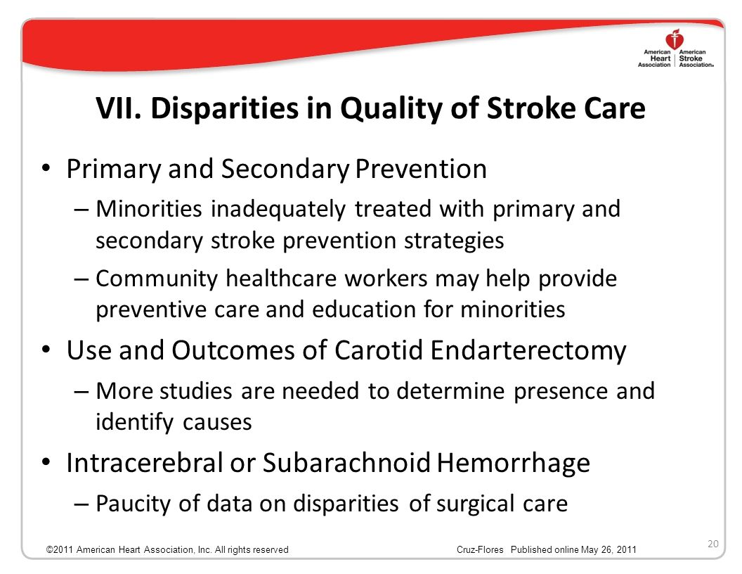 VII. Disparities in Quality of Stroke Care