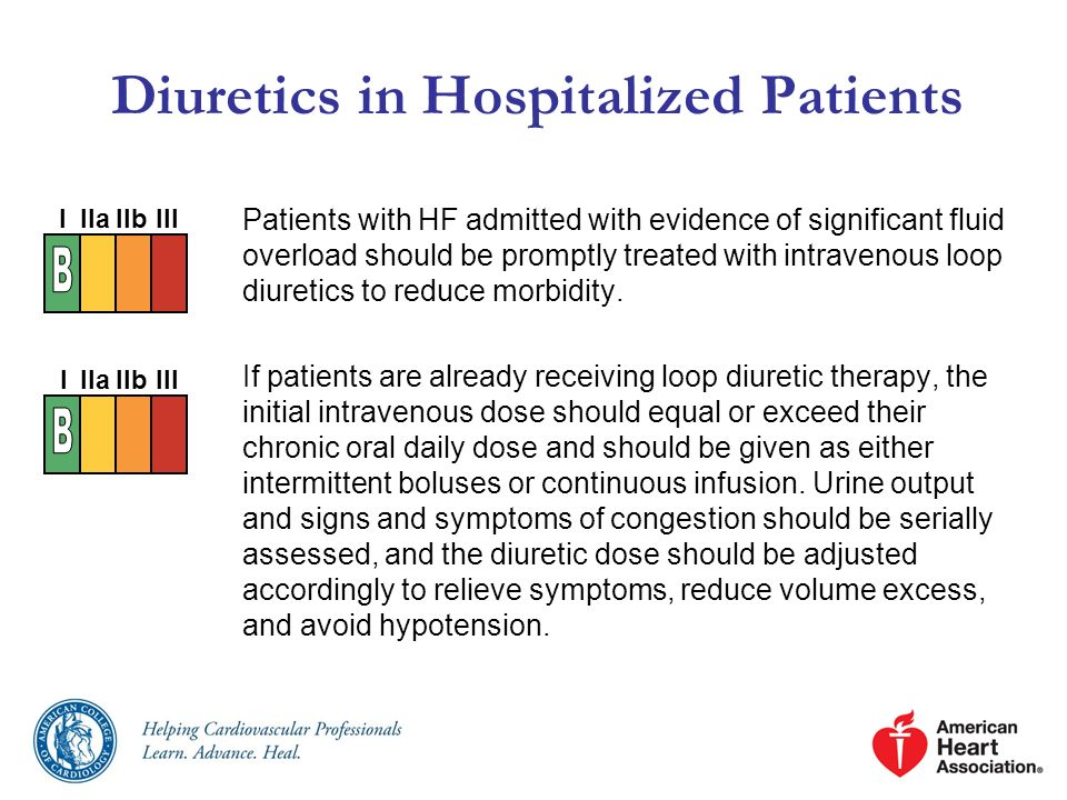 Diuretics in Hospitalized Patients