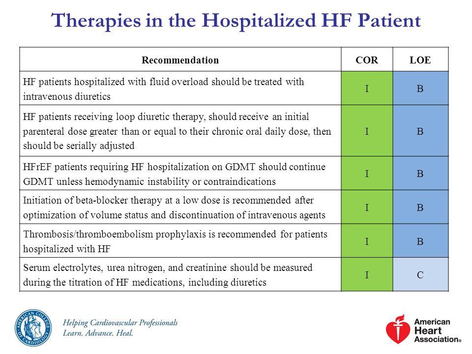 Therapies in the Hospitalized HF Patient