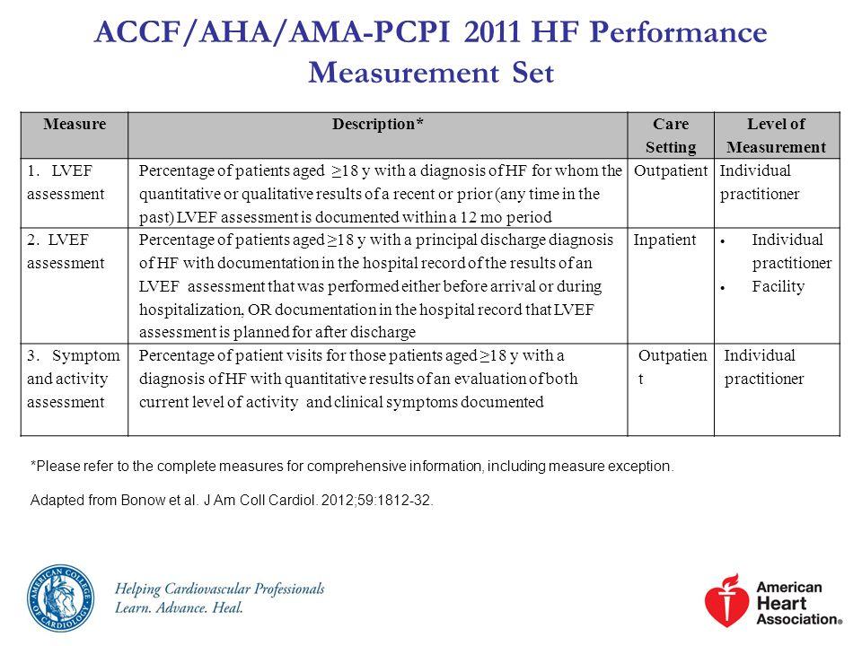 ACCF/AHA/AMA-PCPI 2011 HF Performance Measurement Set