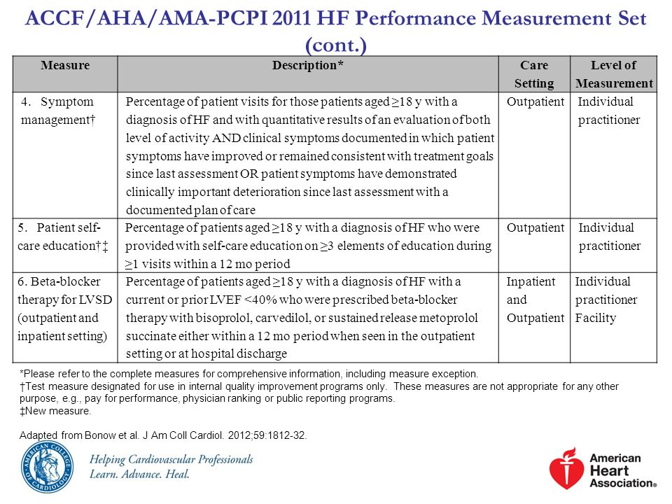 ACCF/AHA/AMA-PCPI 2011 HF Performance Measurement Set (cont.)