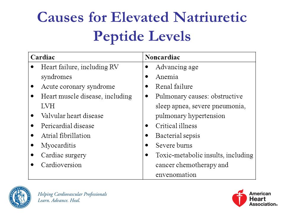 Causes for Elevated Natriuretic Peptide Levels