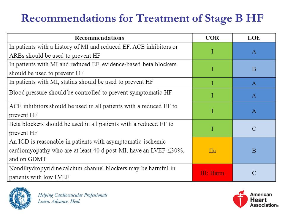 Recommendations for Treatment of Stage B HF