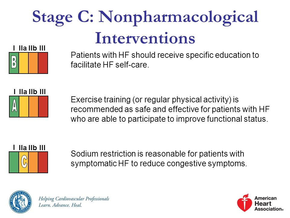 Stage C: Nonpharmacological Interventions