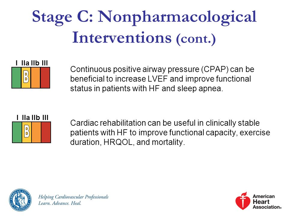 Stage C: Nonpharmacological Interventions (cont.)
