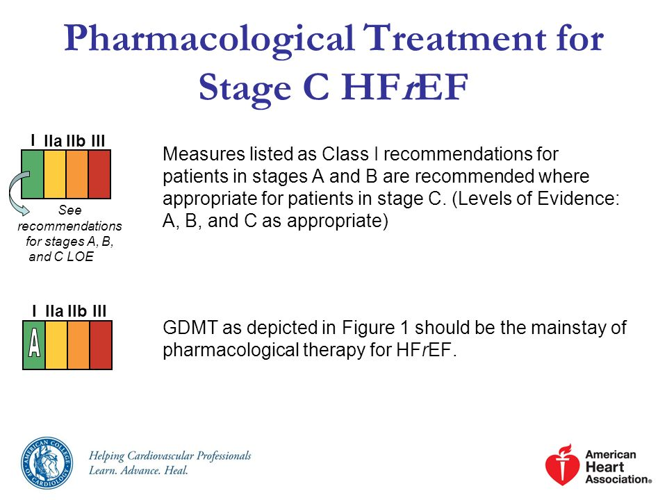 Pharmacological Treatment for Stage C HFrEF