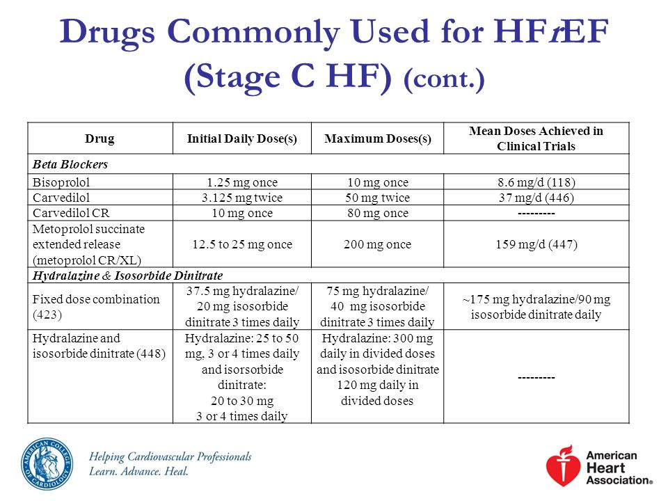 Drugs Commonly Used for HFrEF (Stage C HF) (cont.)