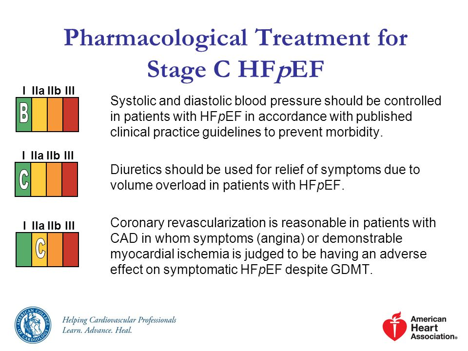 Pharmacological Treatment for Stage C HFpEF