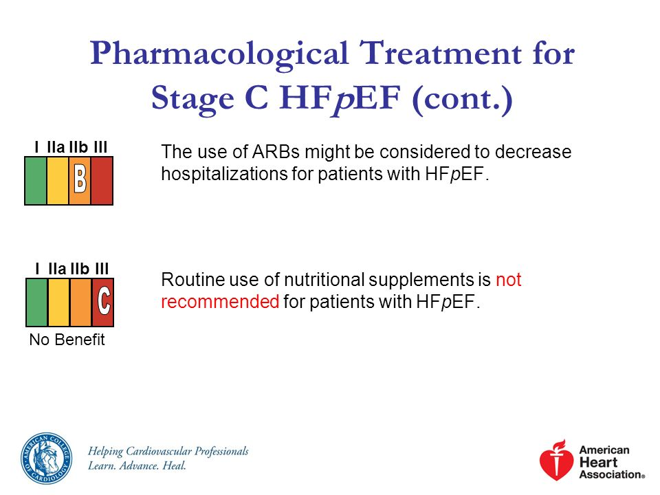 Pharmacological Treatment for Stage C HFpEF (cont.)