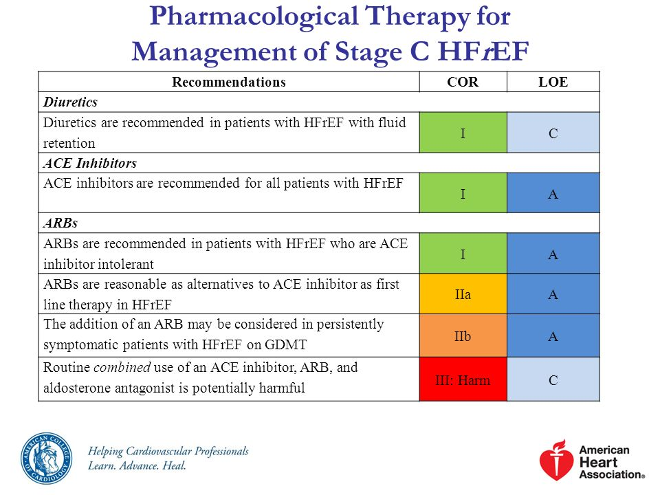 Pharmacological Therapy for Management of Stage C HFrEF